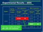 experimental results d6954