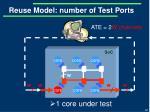 reuse model number of test ports