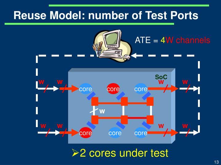 Reuse Model: number of Test Ports