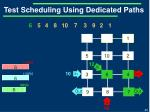 test scheduling using dedicated paths2