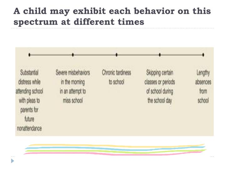 A child may exhibit each behavior on this spectrum at different times