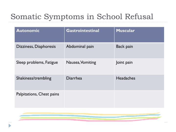 Somatic Symptoms in School Refusal