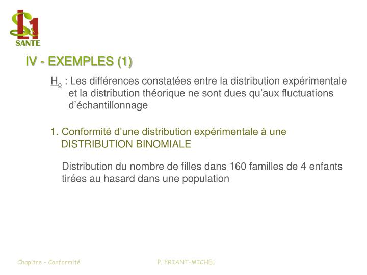 IV - EXEMPLES (1)