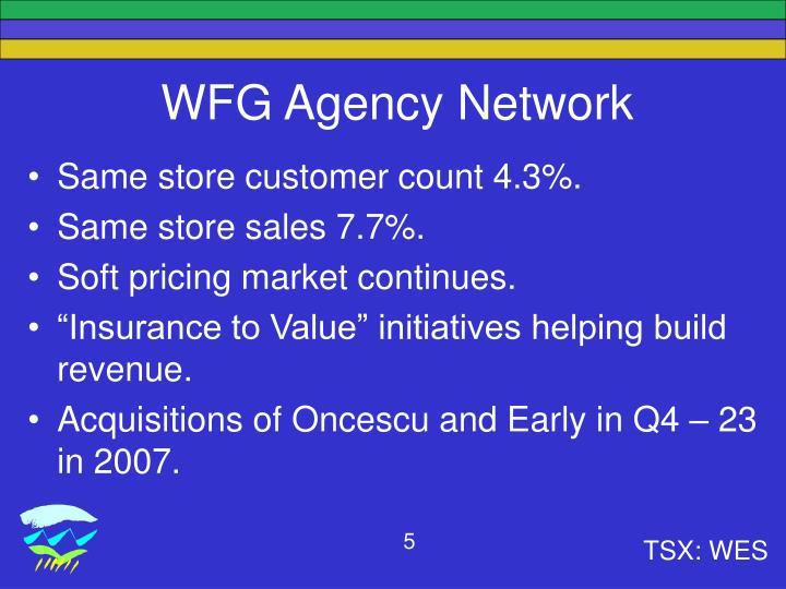 WFG Agency Network