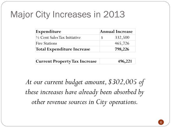 Major City Increases in 2013