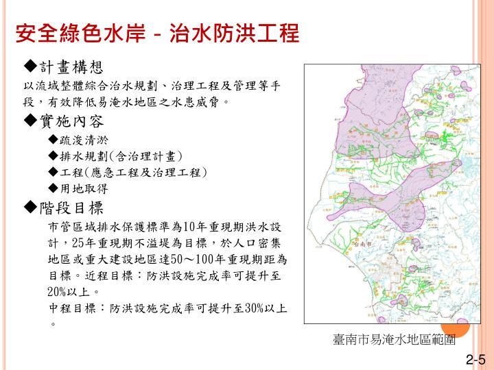 臺南市易淹水地區範圍