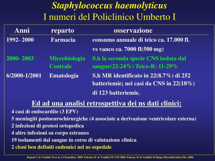 Staphylococcus haemolyticus