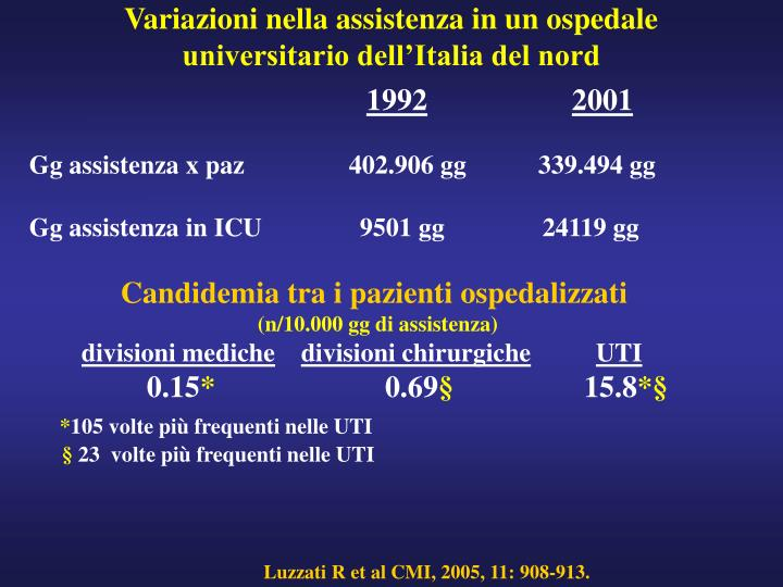 Variazioni nella assistenza in un ospedale universitario dell'Italia del nord