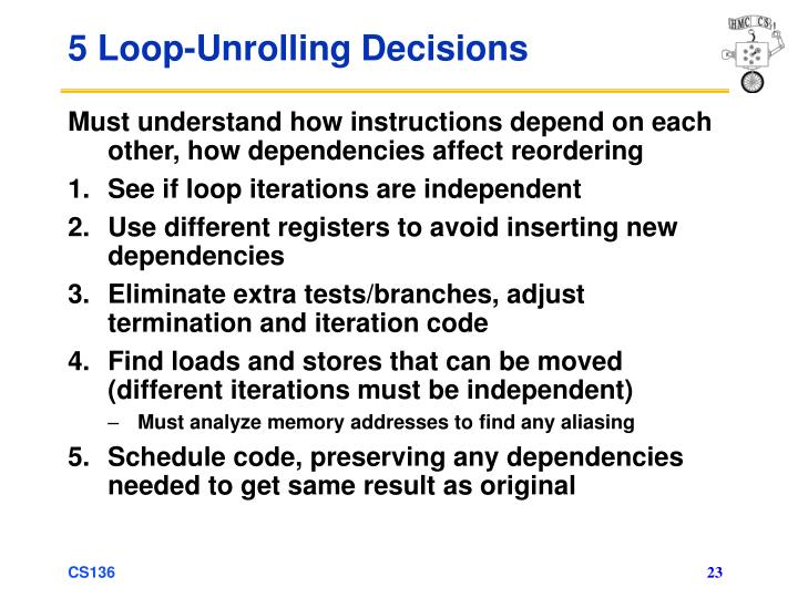 5 Loop-Unrolling Decisions