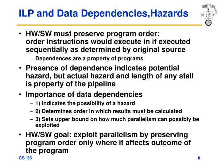 ILP and Data Dependencies,Hazards