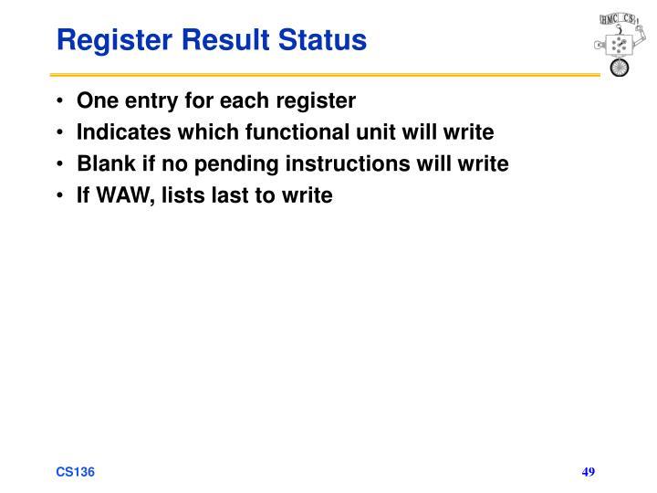 Register Result Status