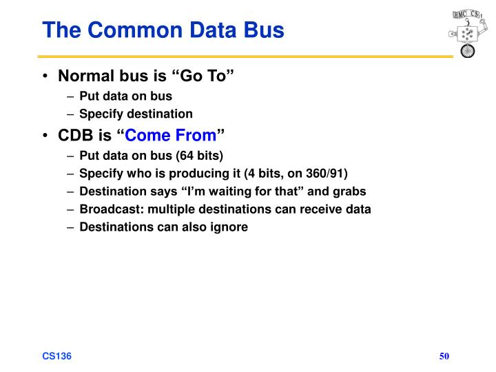 The Common Data Bus