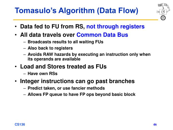 Tomasulo's Algorithm (Data Flow)