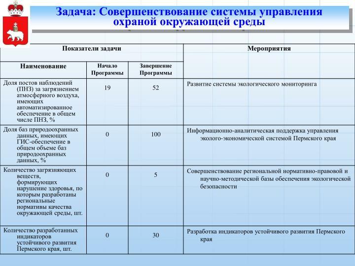 Задача: Совершенствование системы управления охраной окружающей среды