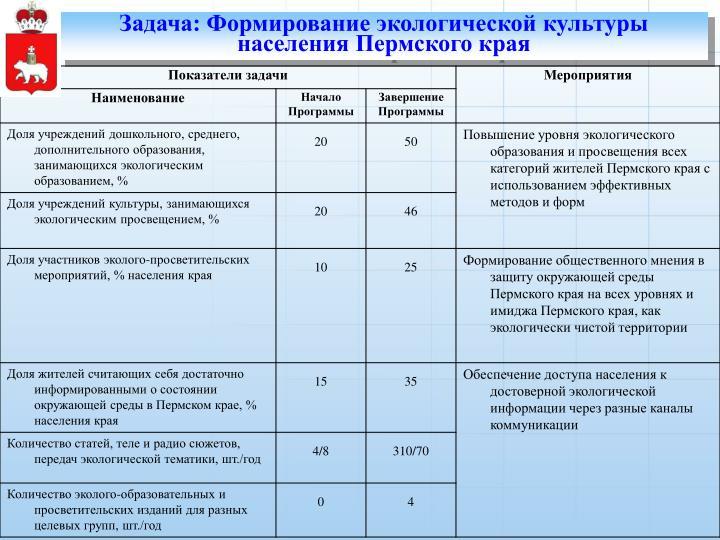 Задача: Формирование экологической культуры населения Пермского края