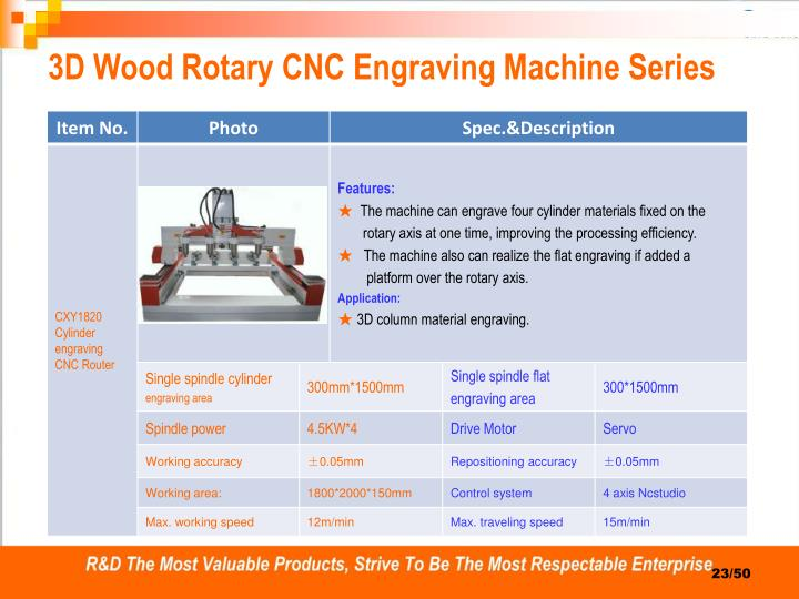 3D Wood Rotary CNC Engraving Machine Series