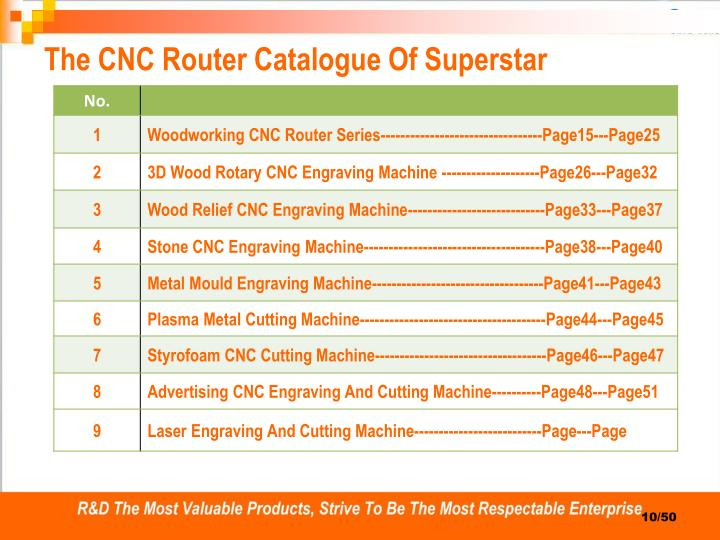 The CNC Router Catalogue Of Superstar