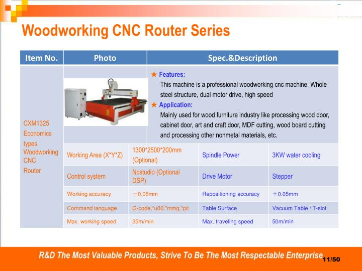 Woodworking CNC Router Series