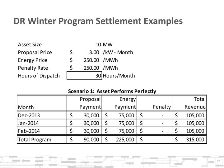 DR Winter Program Settlement Examples