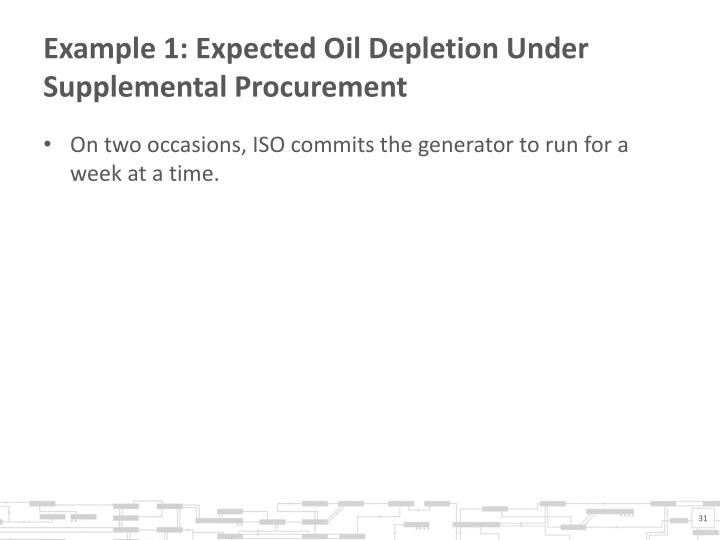 Example 1: Expected Oil Depletion Under Supplemental Procurement