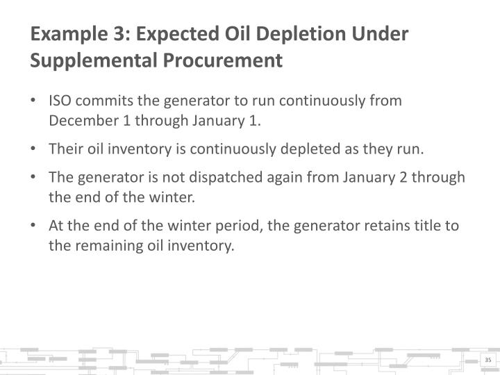 Example 3: Expected Oil Depletion Under Supplemental Procurement