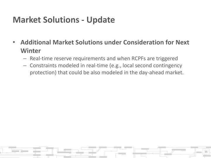 Market Solutions - Update