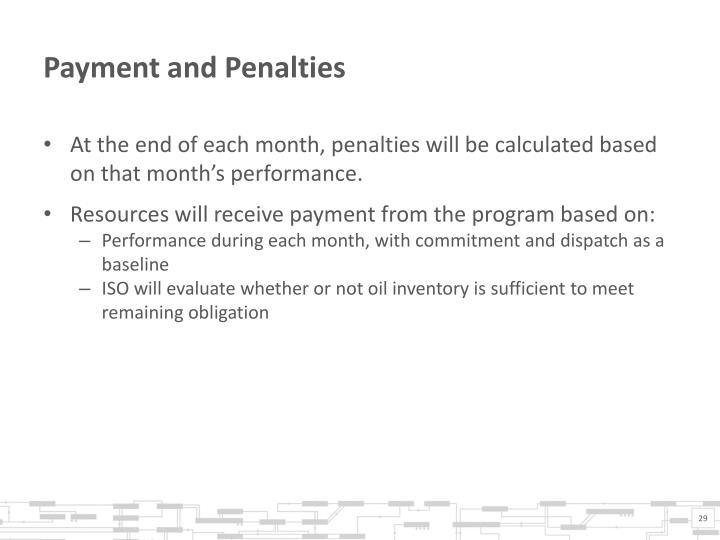 Payment and Penalties