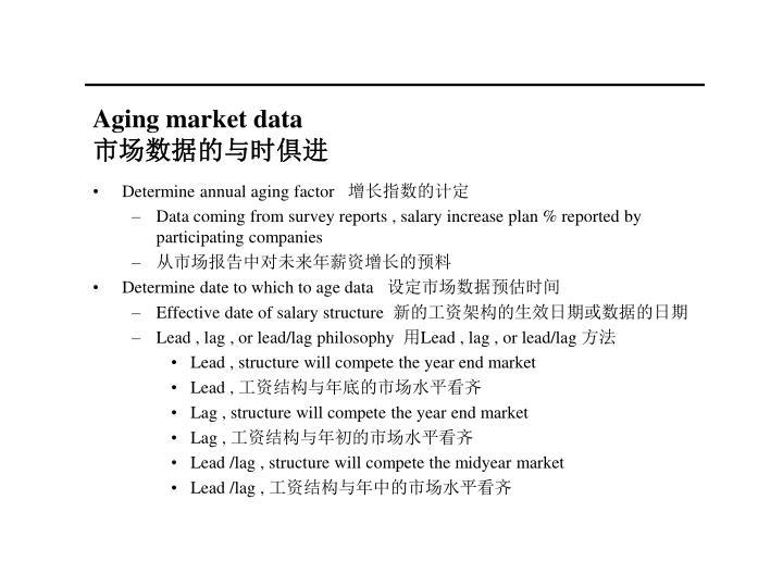 Aging market data