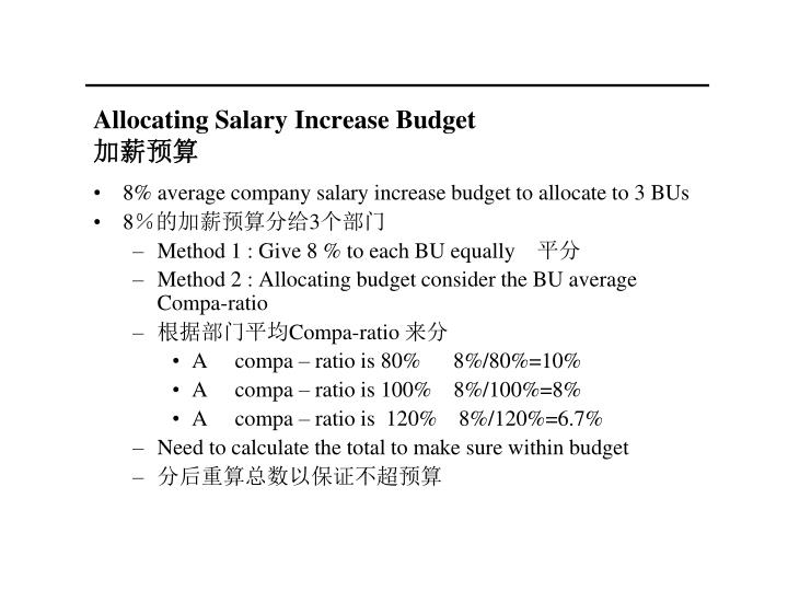 Allocating Salary Increase Budget