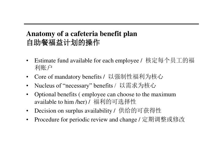 Anatomy of a cafeteria benefit plan