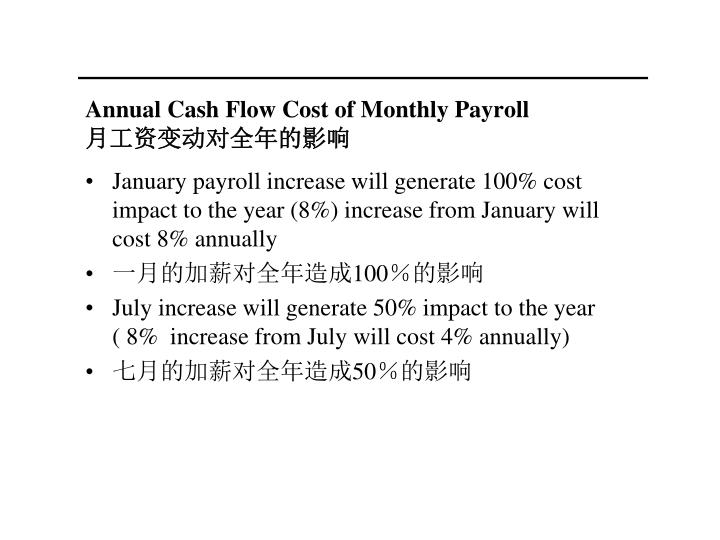 Annual Cash Flow Cost of Monthly Payroll