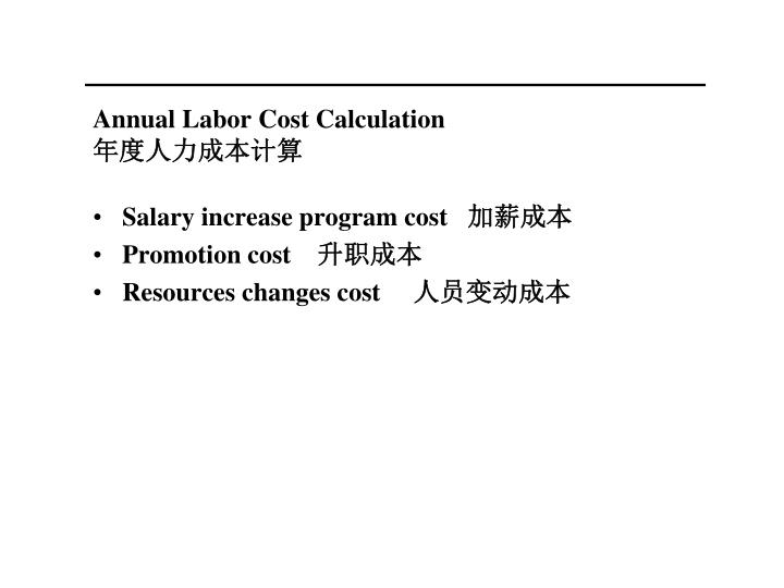 Annual Labor Cost Calculation