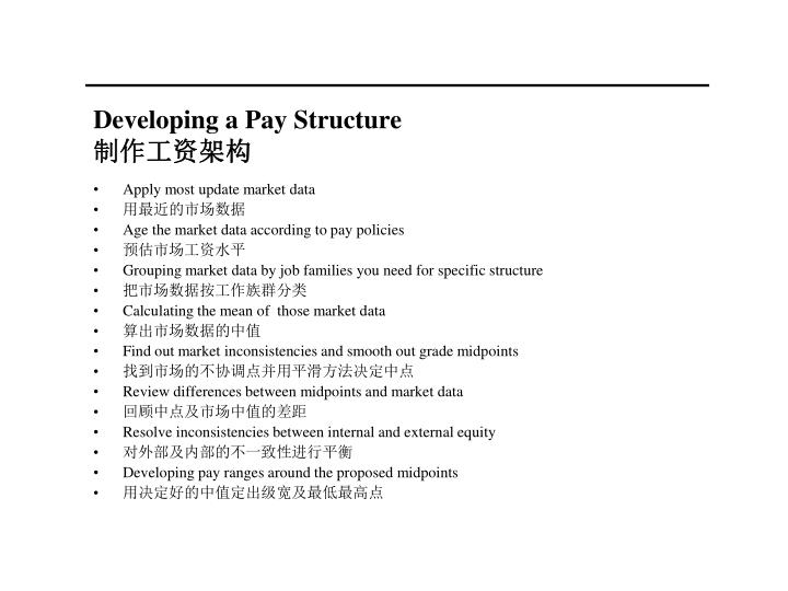 Developing a Pay Structure