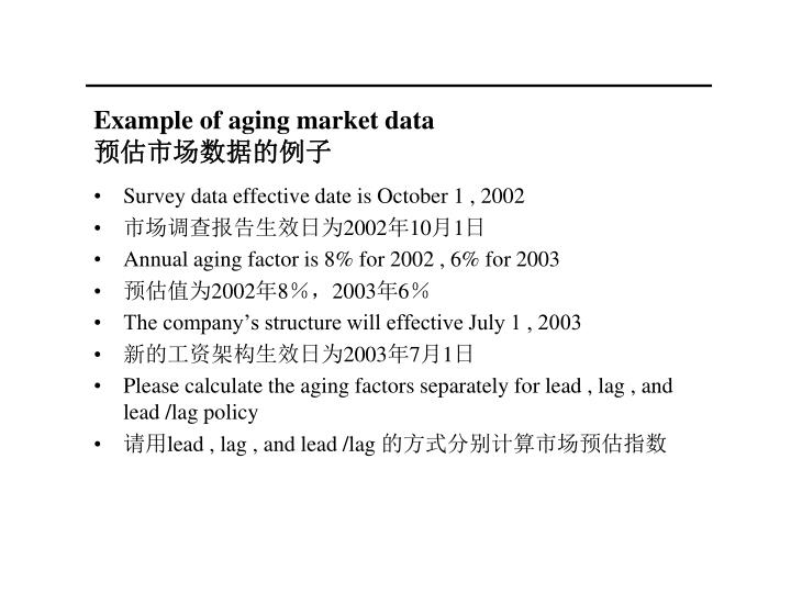 Example of aging market data