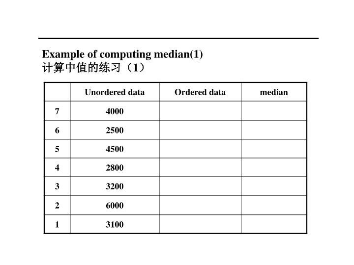 Example of computing median(1)
