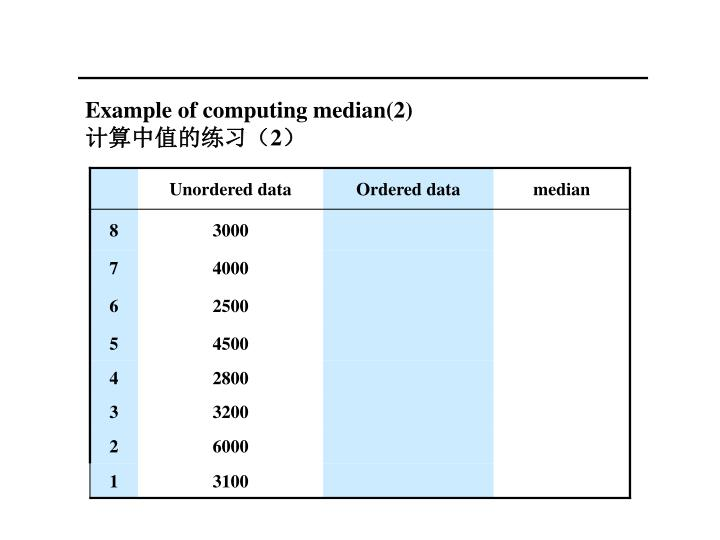 Example of computing median(2)