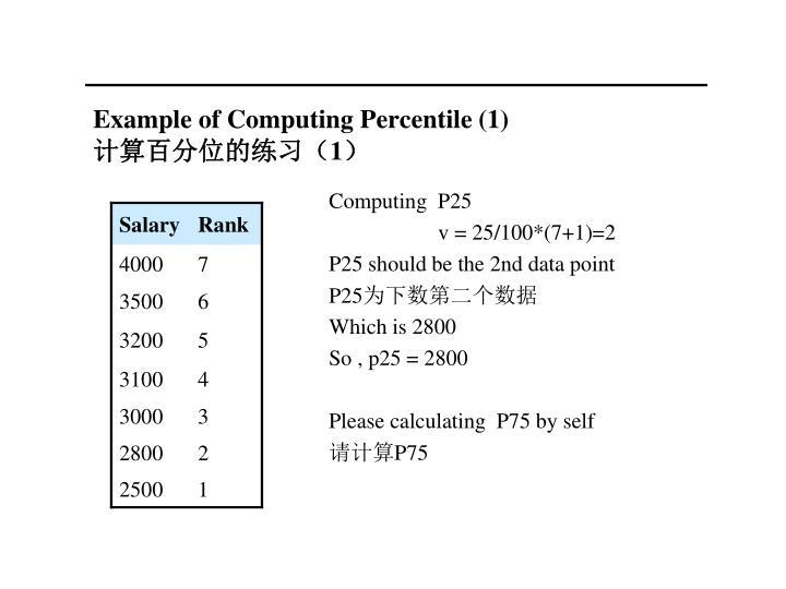 Computing  P25