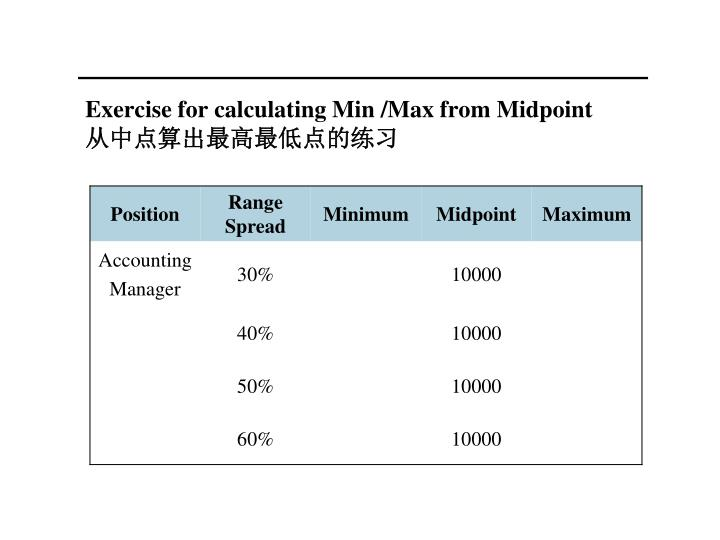 Exercise for calculating Min /Max from Midpoint