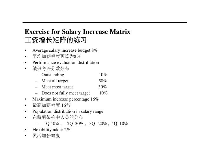 Exercise for Salary Increase Matrix