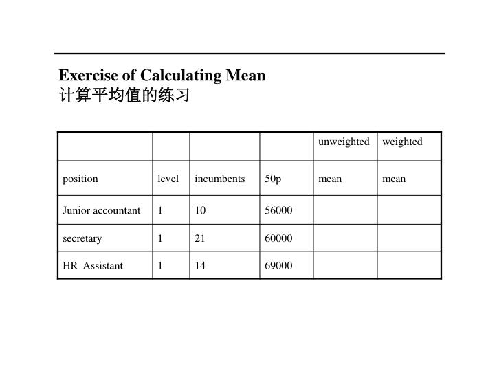 Exercise of Calculating Mean