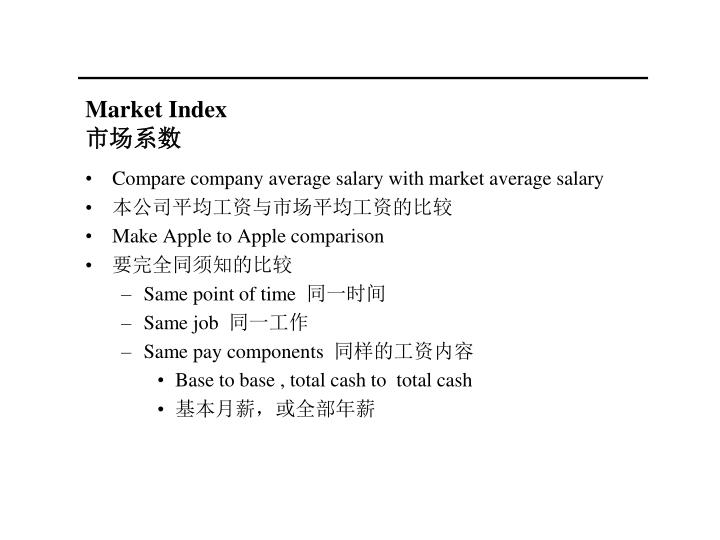Market Index