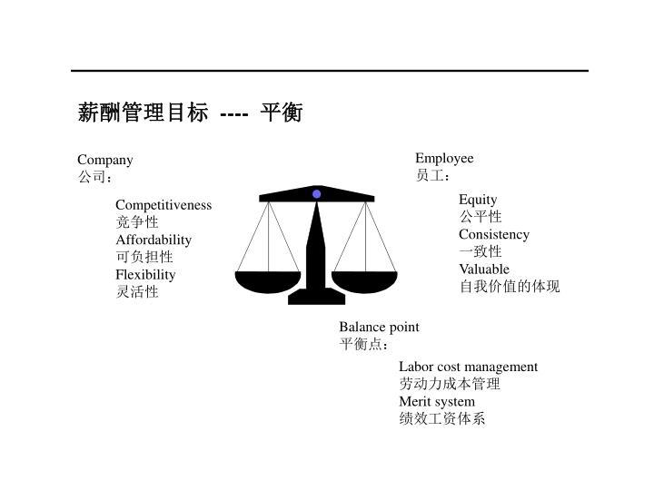 薪酬管理目标  ----  平衡