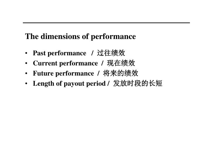 The dimensions of performance