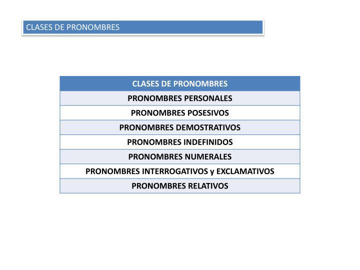 CLASES DE PRONOMBRES