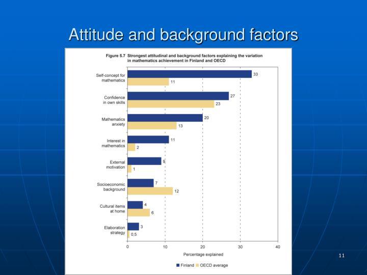 Attitude and background factors