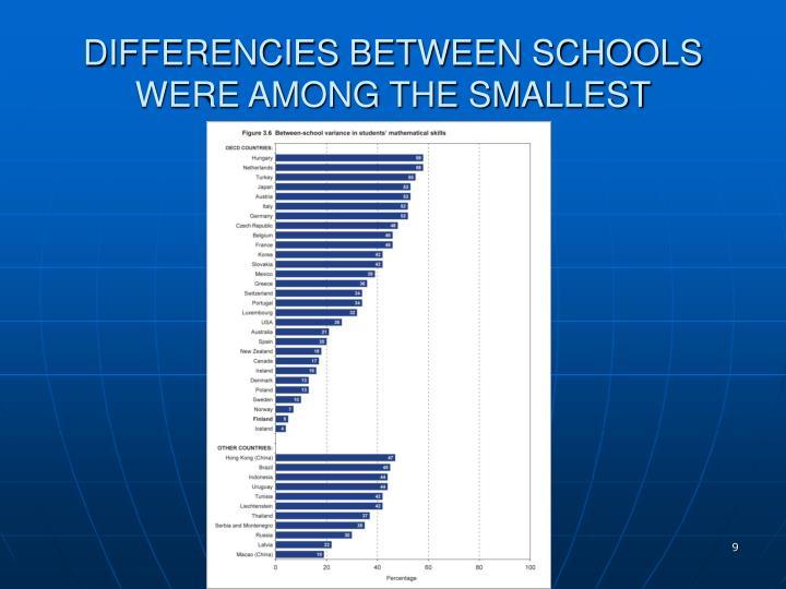 DIFFERENCIES BETWEEN SCHOOLS WERE AMONG THE SMALLEST