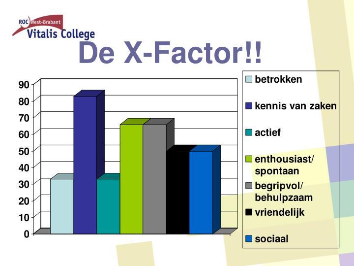 De X-Factor!!