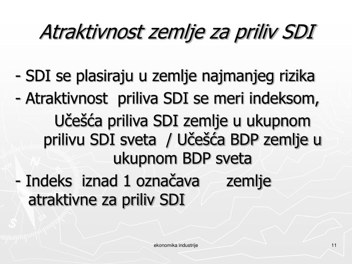 Atraktivnost zemlje za priliv SDI