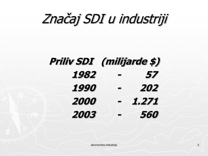 Značaj SDI u industriji