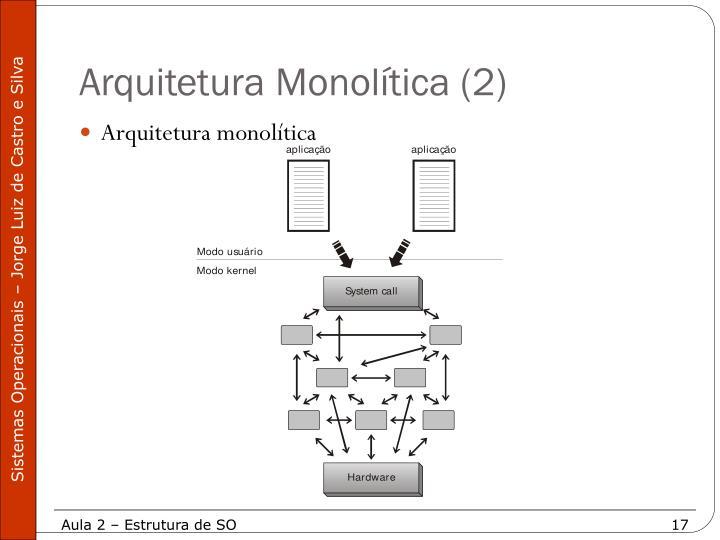 Arquitetura Monolítica